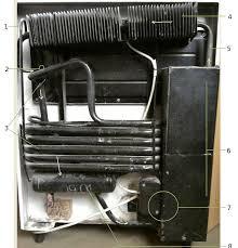 Hűtőszekrény javítás Budapesten