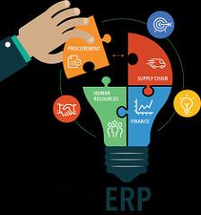 Az ERP rendszerekben rejlő lehetőségek