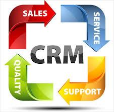 A CRM szoftver rövid bemutatása